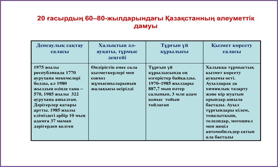 C:\Documents and Settings\Computer\Рабочий стол\ТАРИХ. 9 СЫН\9 ТАРИХ\29.png