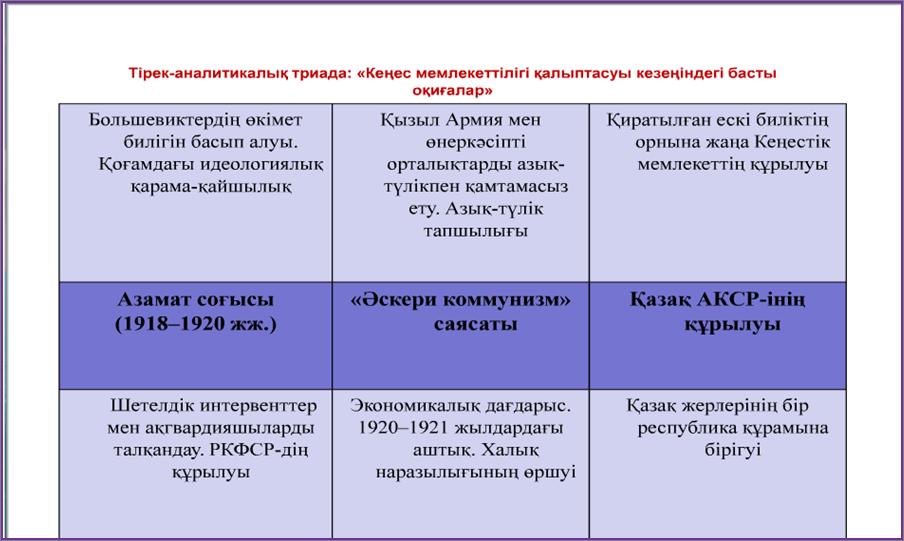 C:\Documents and Settings\Computer\Рабочий стол\ТАРИХ. 9 СЫН\9 ТАРИХ\11.png
