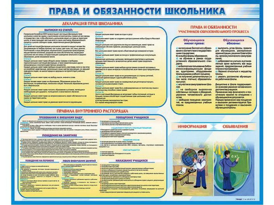 Права и обязанности организаторов конкурсов