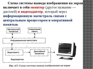 Схема системы вывода изображения на экран включает в себя монитор (другое на