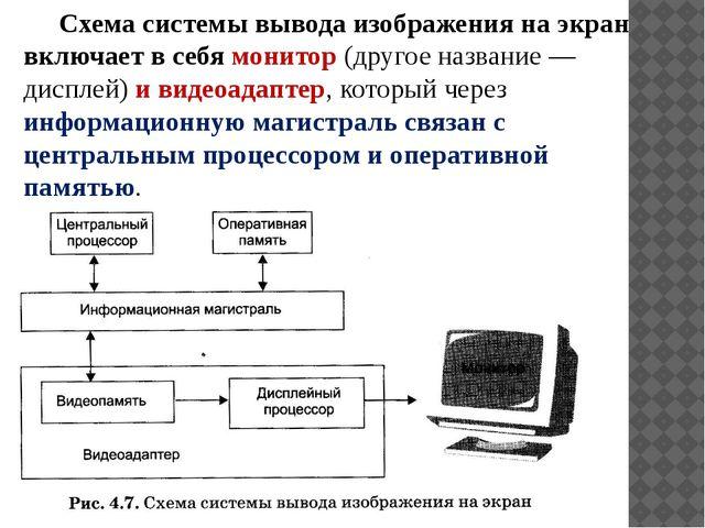 Схема системы вывода изображения на экран включает в себя монитор (другое на...