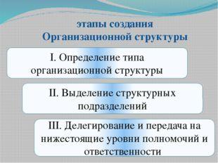 этапы создания Организационной структуры I. Определение типа организационной