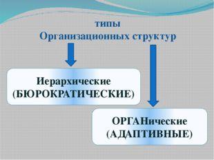 типы Организационных структур Иерархические (БЮРОКРАТИЧЕСКИЕ) ОРГАНические (А