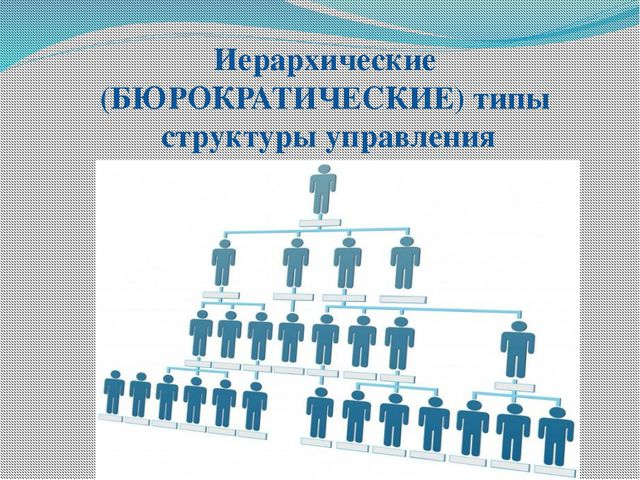 Иерархические (БЮРОКРАТИЧЕСКИЕ) типы структуры управления