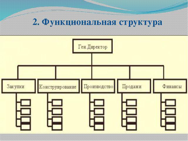 2. Функциональная структура