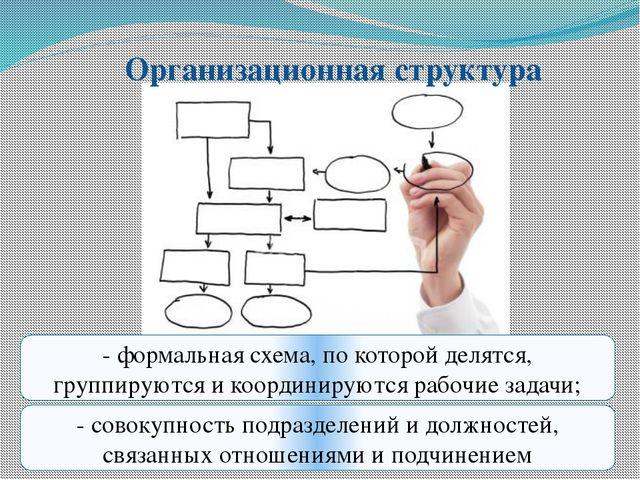 Организационная структура - совокупность подразделений и должностей, связанны...