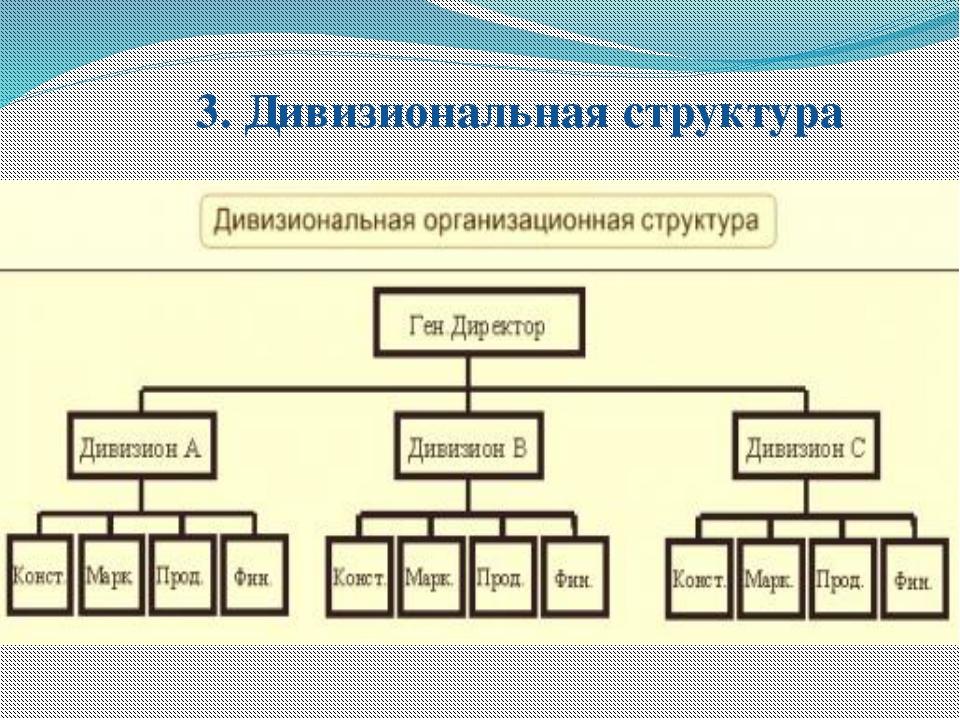 3. Дивизиональная структура