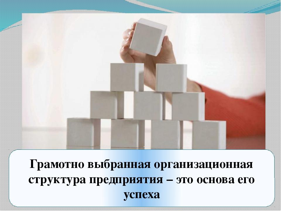 Грамотно выбранная организационная структура предприятия – это основа его усп...