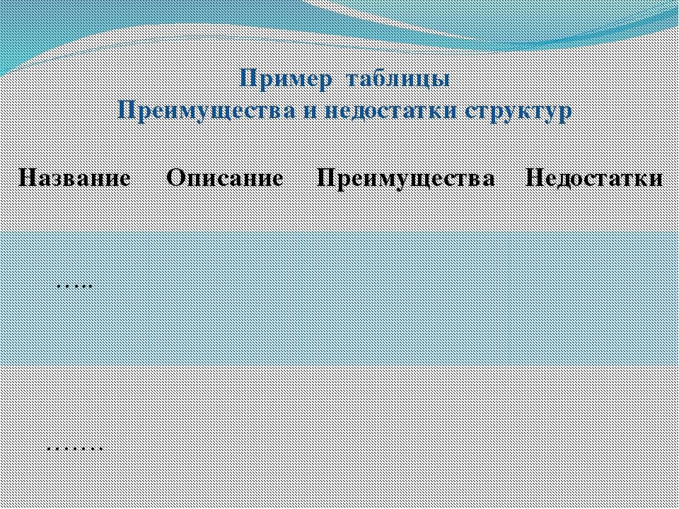 Пример таблицы Преимущества и недостатки структур Название Описание Преимущес...