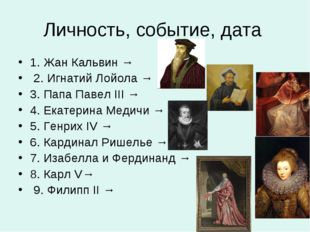Личность, событие, дата 1. Жан Кальвин → 2. Игнатий Лойола → 3. Папа Павел II