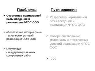 Проблемы  Пути решения Отсутствие нормативной базы введения и реализации ФГ