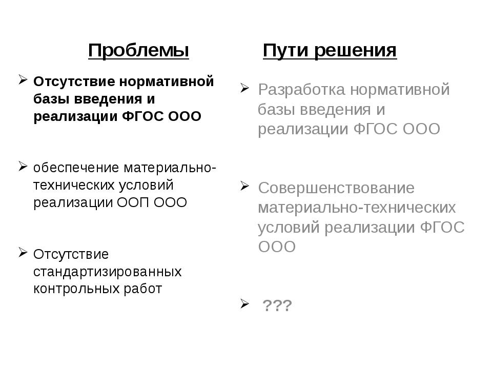 Проблемы  Пути решения Отсутствие нормативной базы введения и реализации ФГ...