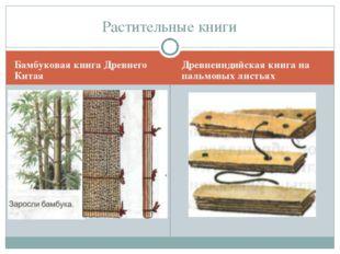 Бамбуковая книга Древнего Китая Древнеиндийская книга на пальмовых листьях Ра
