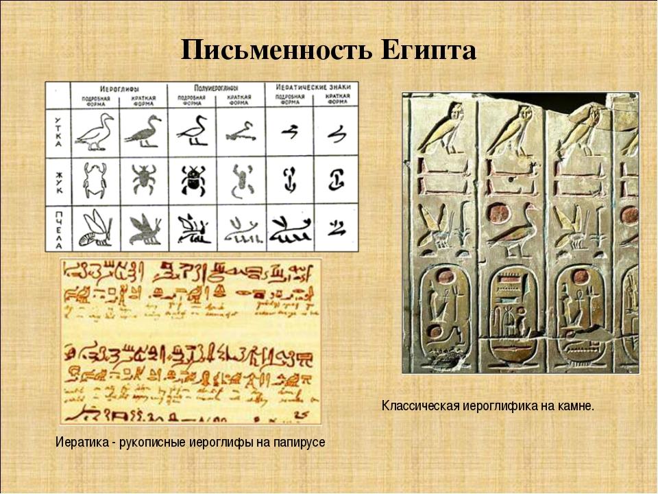 Письменность Египта Классическая иероглифика на камне. Иератика - рукописные...