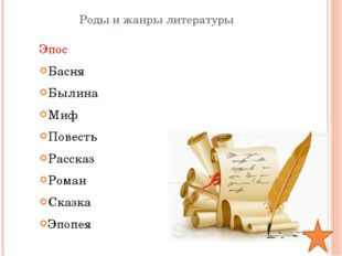 Роды и жанры литературы Эпос Басня Былина Миф Повесть Рассказ Роман Сказка Эп