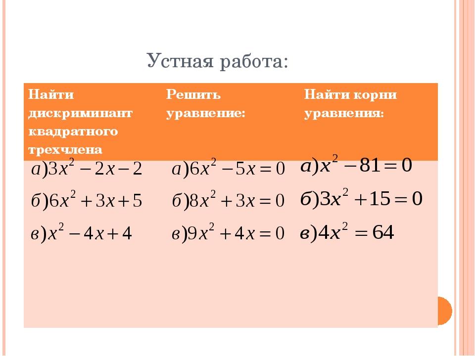 Устная работа: Найти дискриминантквадратного трехчлена Решить уравнение: Найт...