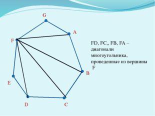 A B E F G FD, FC,, FB, FA – диагонали многоугольника, проведенные из вершины