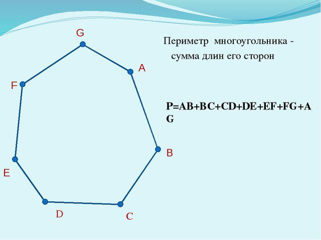 Периметр многоугольника - P=AB+BC+CD+DE+EF+FG+AG C D сумма длин его сторон A...