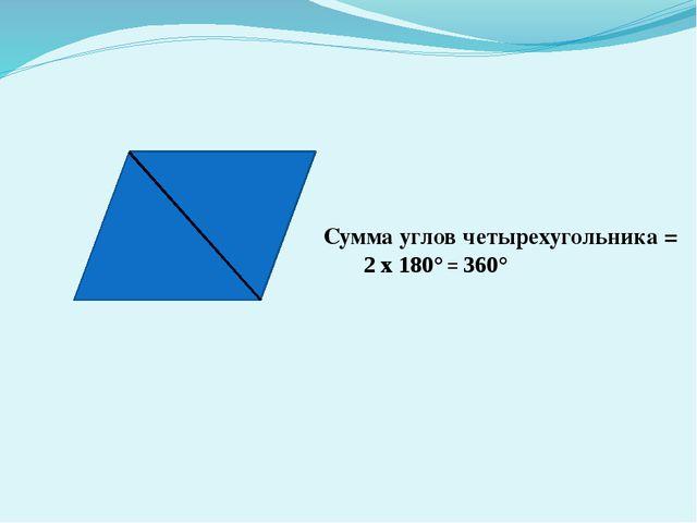 Сумма углов четырехугольника = 2 х 180° = 360°