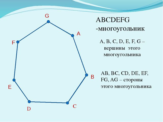 D C ABCDEFG -многоугольник A, B, C, D, E, F, G – вершины этого многоугольника...