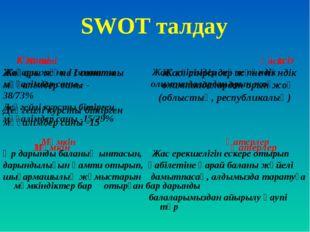 SWOT талдау Күшті Әлсіз Жоғары және І санатты Жасөспірімдер және пәндік мұғал