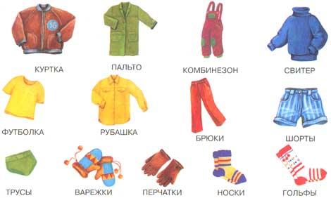 C:\Users\User\Desktop\одежда ткани\Rusça-Giysi-ve-Kiyafetler.jpg