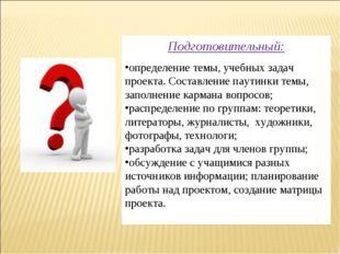 Подготовительный: определение темы, учебных задач проекта. Составление паутин