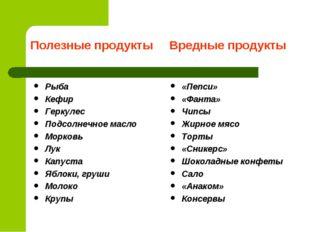 Рыба Кефир Геркулес Подсолнечное масло Морковь Лук Капуста Яблоки, груши Моло