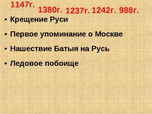 Крещение Руси Первое упоминание о Москве Нашествие Батыя на Русь Ледовое побо