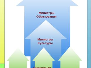 Company Logo www.themegallery.com Администрация Классного городка Мэр городка