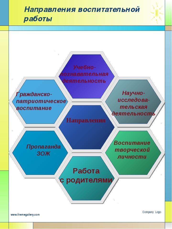 Company Logo www.themegallery.com Направления воспитательной работы Учебно-по...