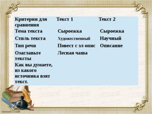 Критерии для сравнения Текст 1 Текст 2 Тема текста Сыроежка Сыроежка Стиль