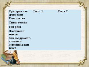 Критерии для сравнения Текст 1 Текст 2 Тема текста   Стиль текста   Тип р