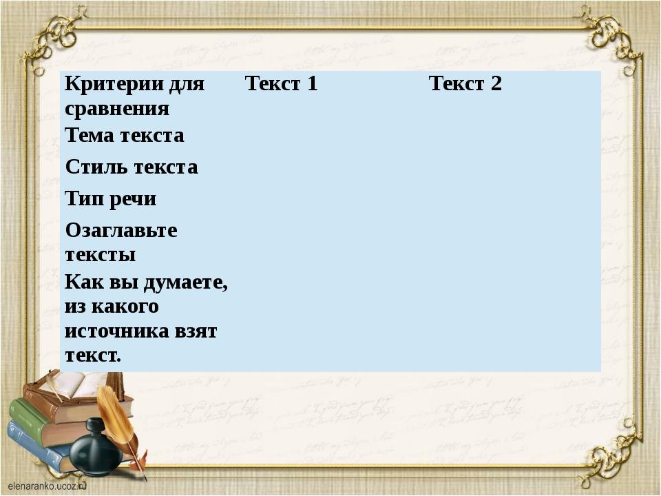 Критерии для сравнения Текст 1 Текст 2 Тема текста   Стиль текста   Тип р...