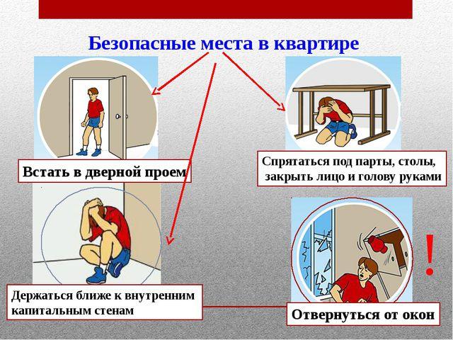 Безопасные места в квартире Встать в дверной проем Спрятаться под парты, сто...