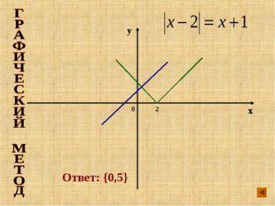 x y 0 2 Ответ: {0,5}