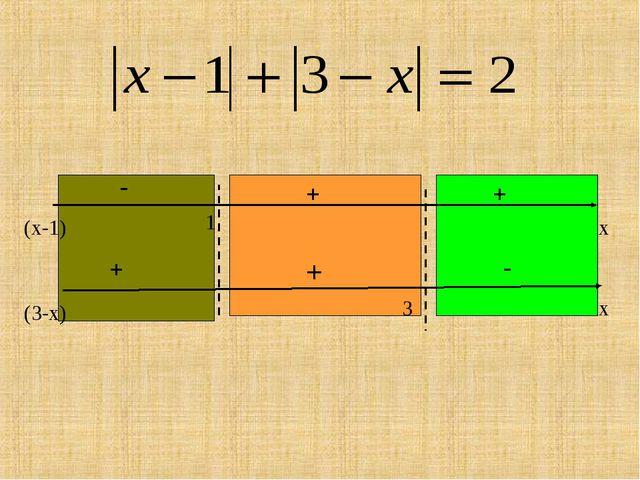 x x (x-1) (3-x) 1 3 + + + + - -