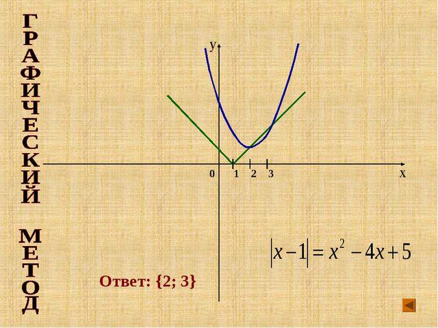 x y 0 1 Ответ: {2; 3} 2 3