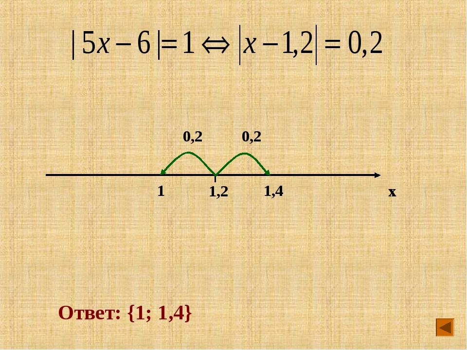 x 1,2 1,4 1 0,2 0,2 Ответ: {1; 1,4}