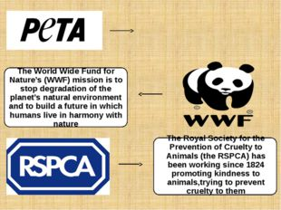The World Wide Fund for Nature's (WWF) mission is to stop degradation of the