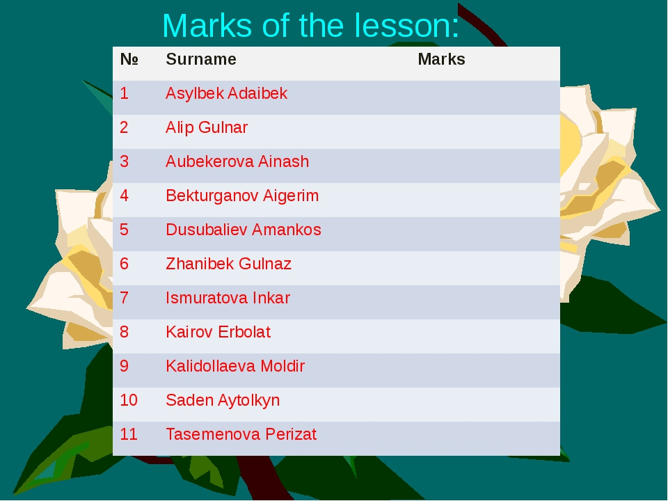 Marks of the lesson: № Surname Marks 1 Asylbek Adaibek 2 Alip Gulnar 3 Aubeke...