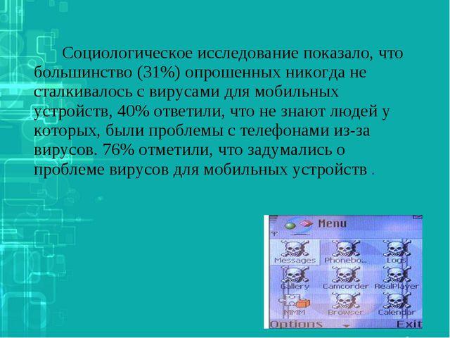 Социологическое исследование показало, что большинство (31%) опрошенных ни...