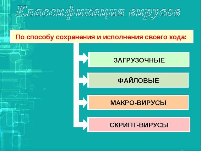 По способу сохранения и исполнения своего кода: ЗАГРУЗОЧНЫЕ ФАЙЛОВЫЕ МАКРО-ВИ...