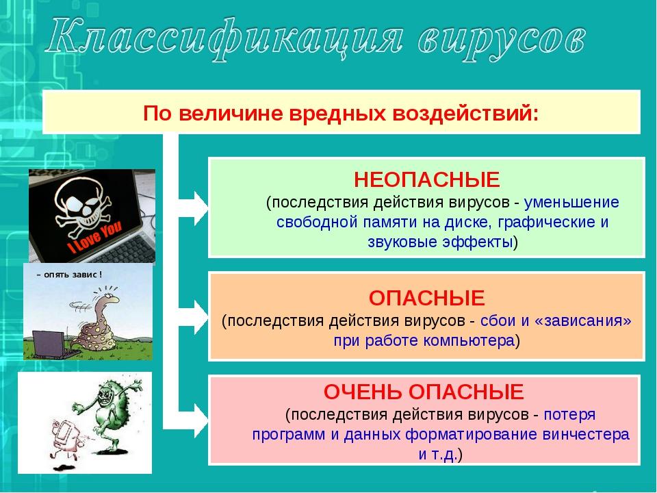 По величине вредных воздействий: НЕОПАСНЫЕ (последствия действия вирусов - ум...