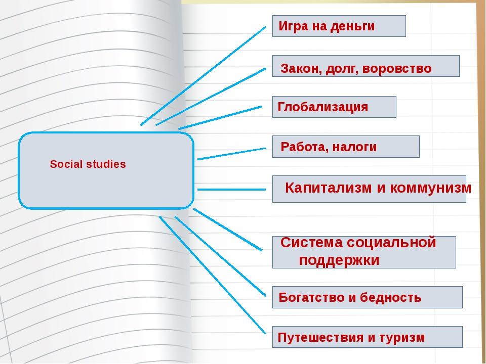 Social studies Глобализация Работа, налоги Закон, долг, воровство Система со...