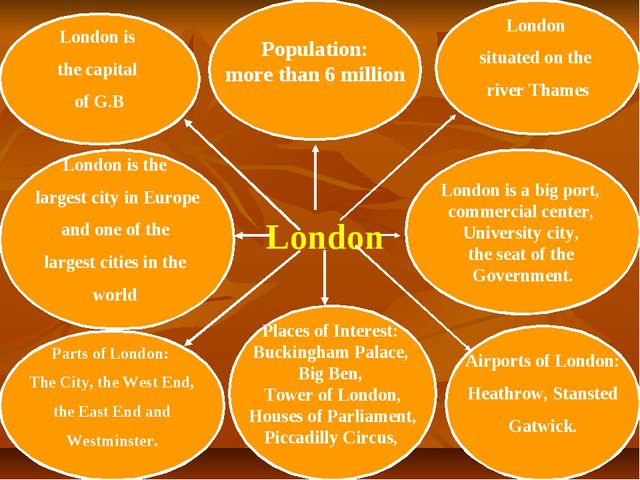 London London is the capital of G.B Parts of London: The City, the West End,...