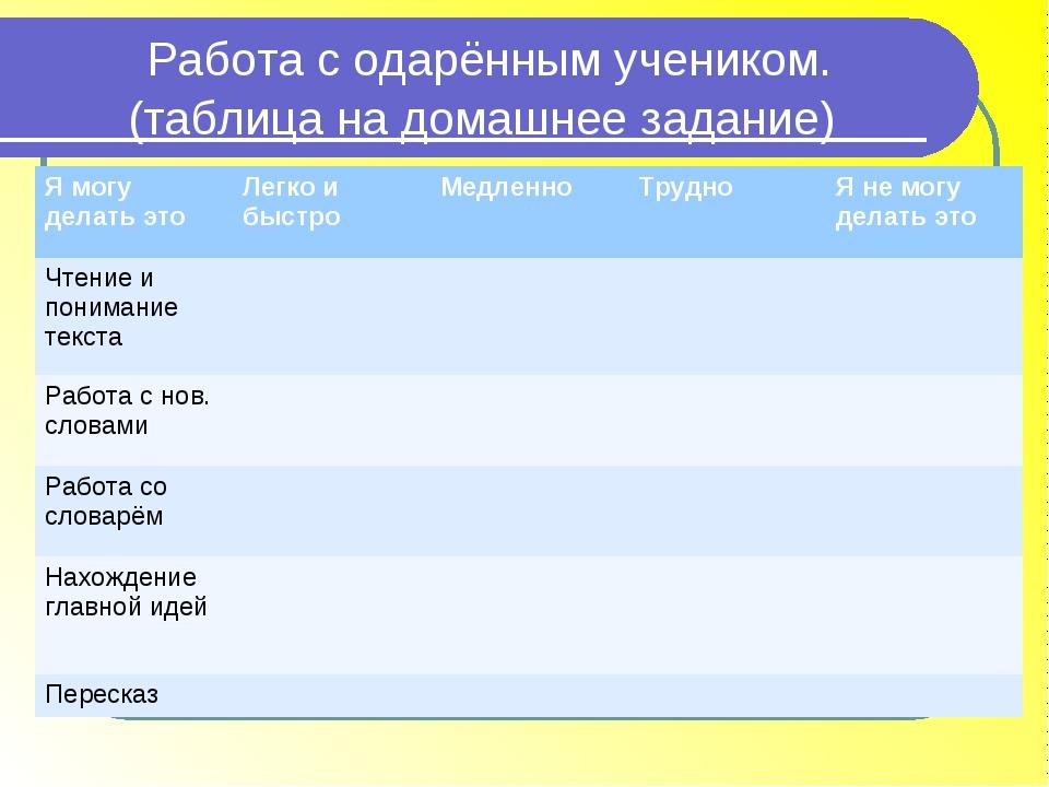Работа с одарённым учеником. (таблица на домашнее задание) Я могу делать это...