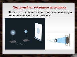 Тень – это та область пространства, в которую не попадает свет от источника.