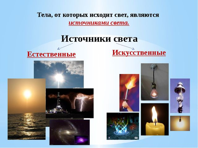 Источники света Искусственные Естественные Тела, от которых исходит свет, явл...