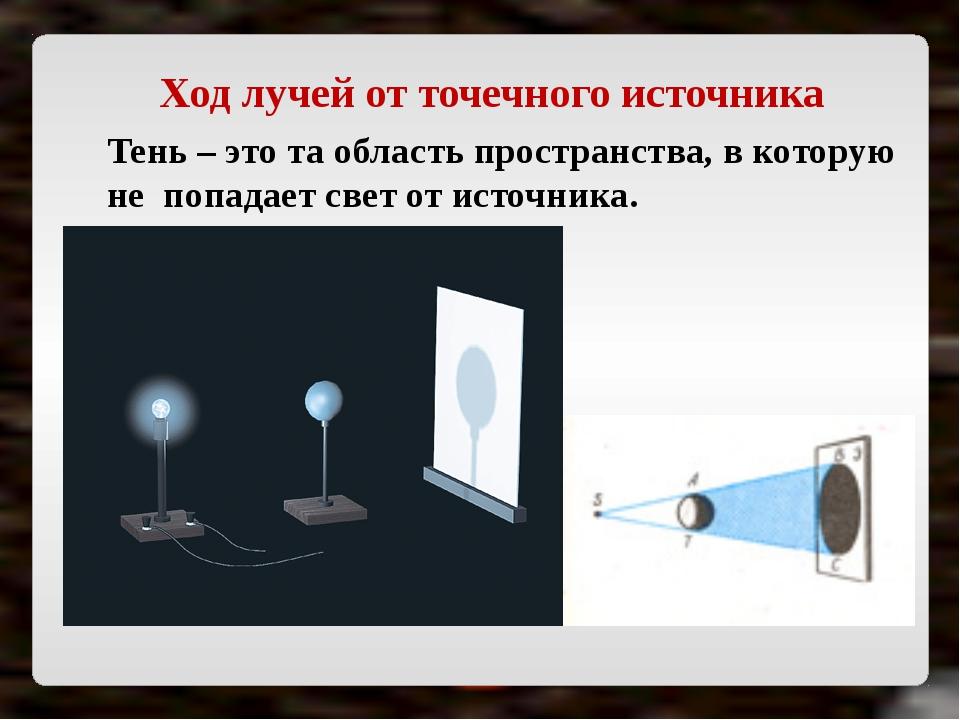 Тень – это та область пространства, в которую не попадает свет от источника....